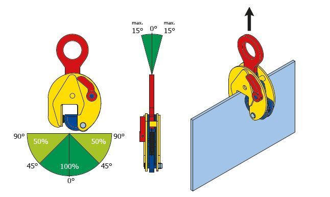 Beam Lifting Clamps